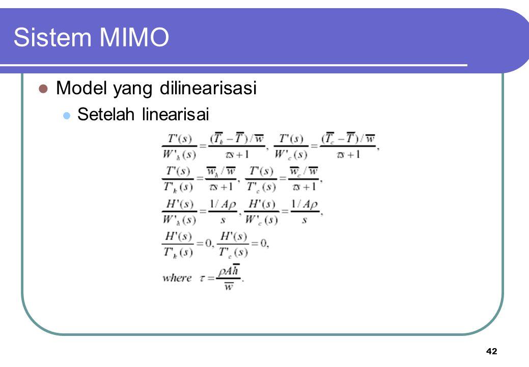 Sistem MIMO Model yang dilinearisasi Setelah linearisai