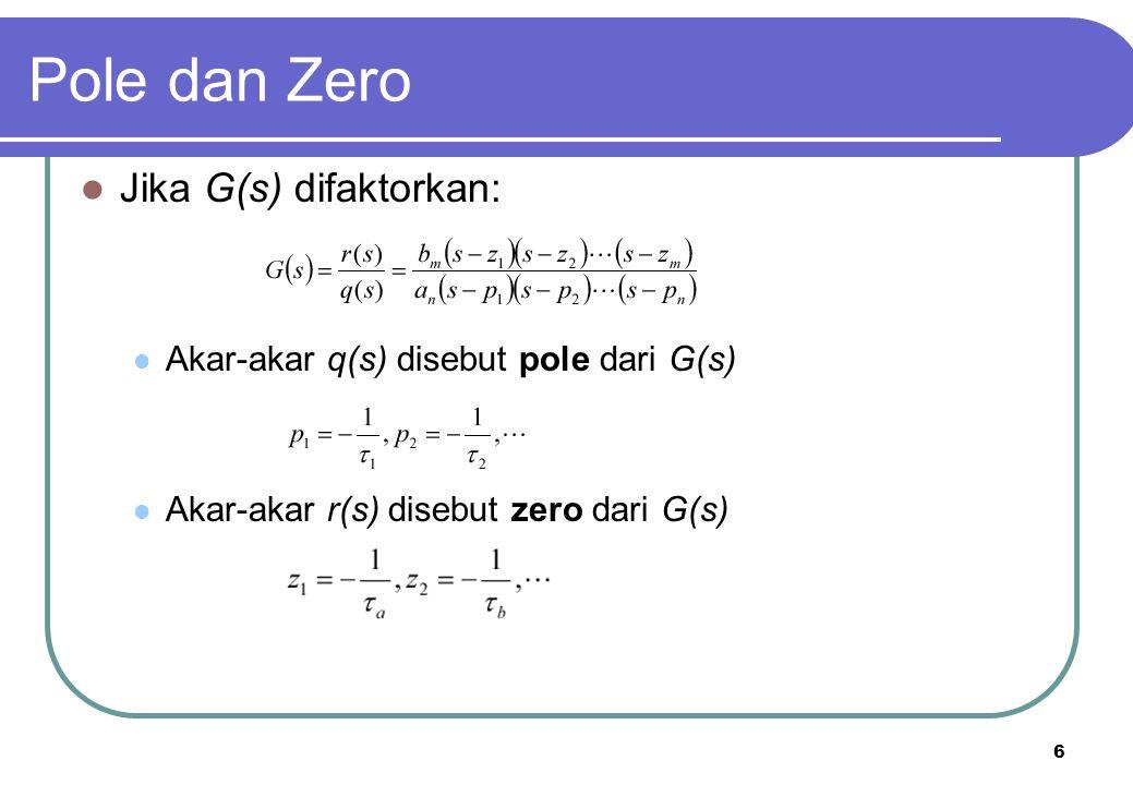 Pole dan Zero Jika G(s) difaktorkan: