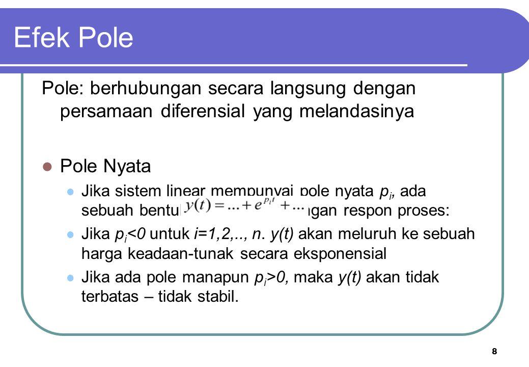 Efek Pole Pole: berhubungan secara langsung dengan persamaan diferensial yang melandasinya. Pole Nyata.