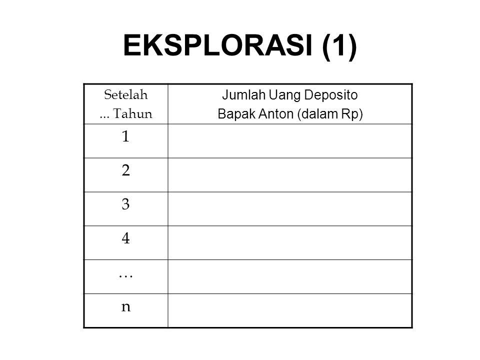 EKSPLORASI (1) 1 2 3 4 … n Setelah ... Tahun Jumlah Uang Deposito
