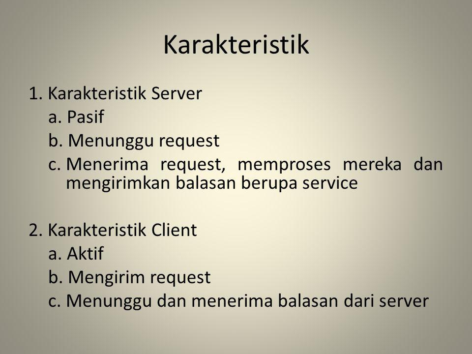Karakteristik 1. Karakteristik Server a. Pasif b. Menunggu request