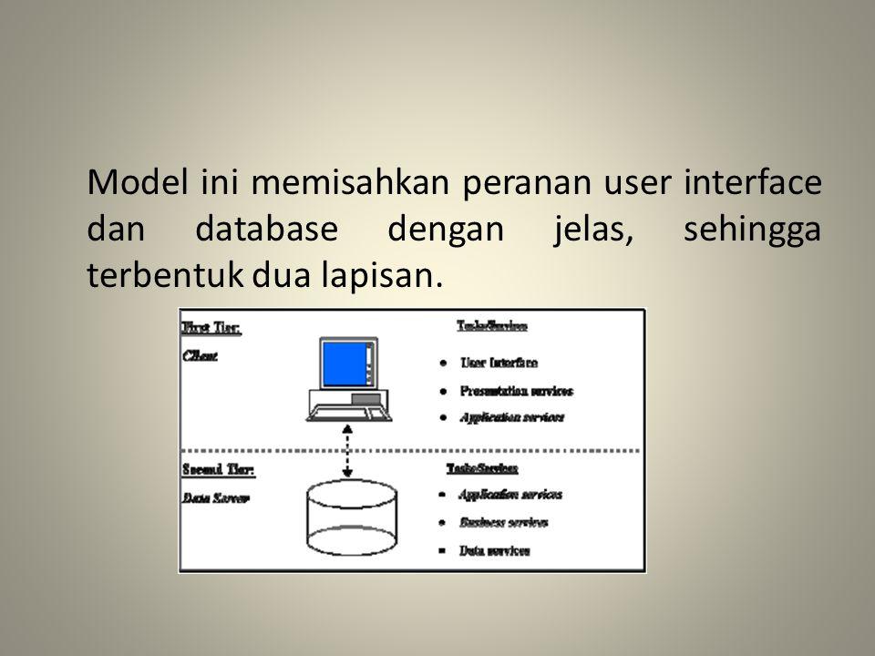 Model ini memisahkan peranan user interface dan database dengan jelas, sehingga terbentuk dua lapisan.