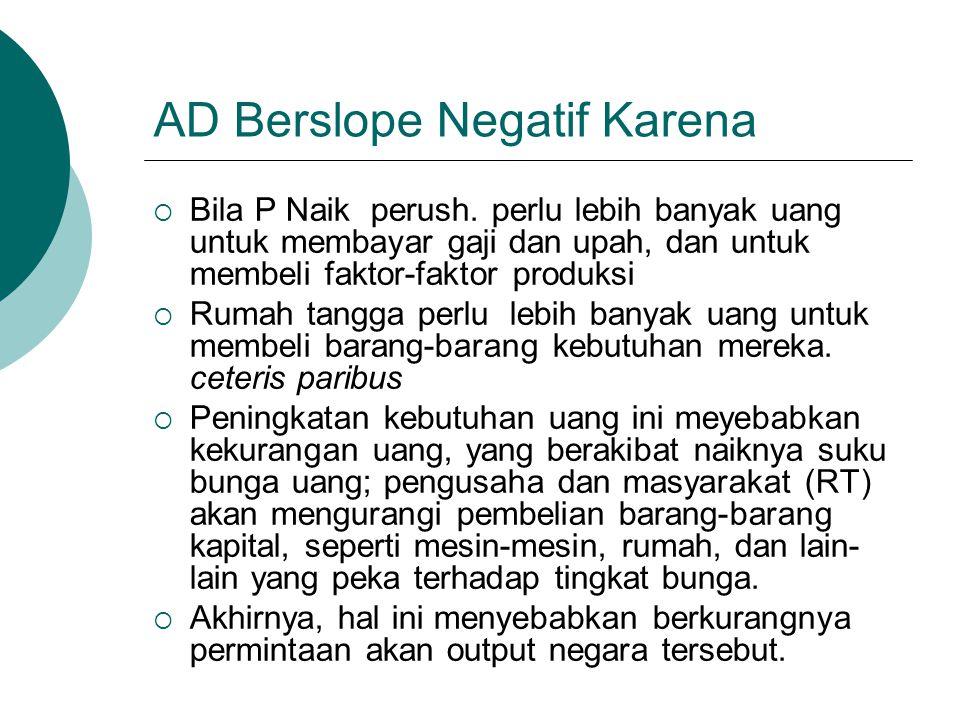AD Berslope Negatif Karena