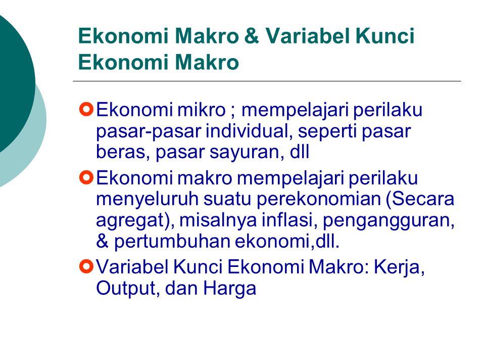 Ekonomi Makro & Variabel Kunci Ekonomi Makro