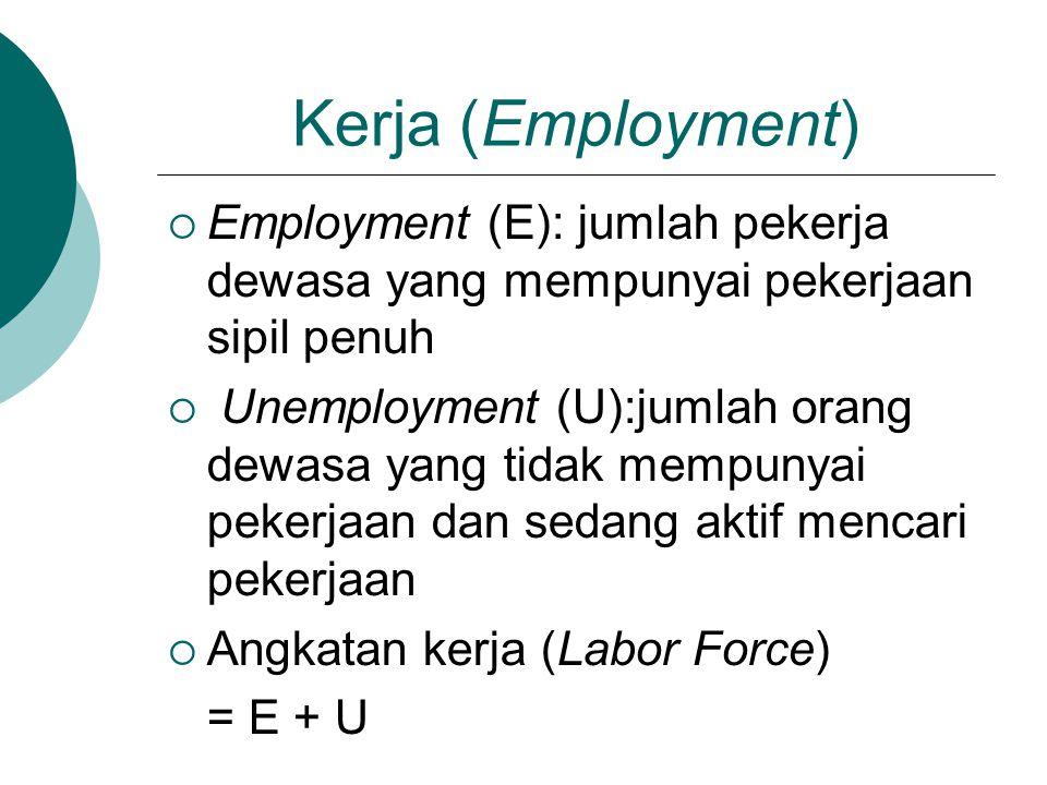 Kerja (Employment) Employment (E): jumlah pekerja dewasa yang mempunyai pekerjaan sipil penuh.