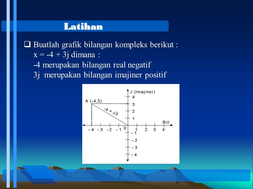 Latihan Buatlah grafik bilangan kompleks berikut :