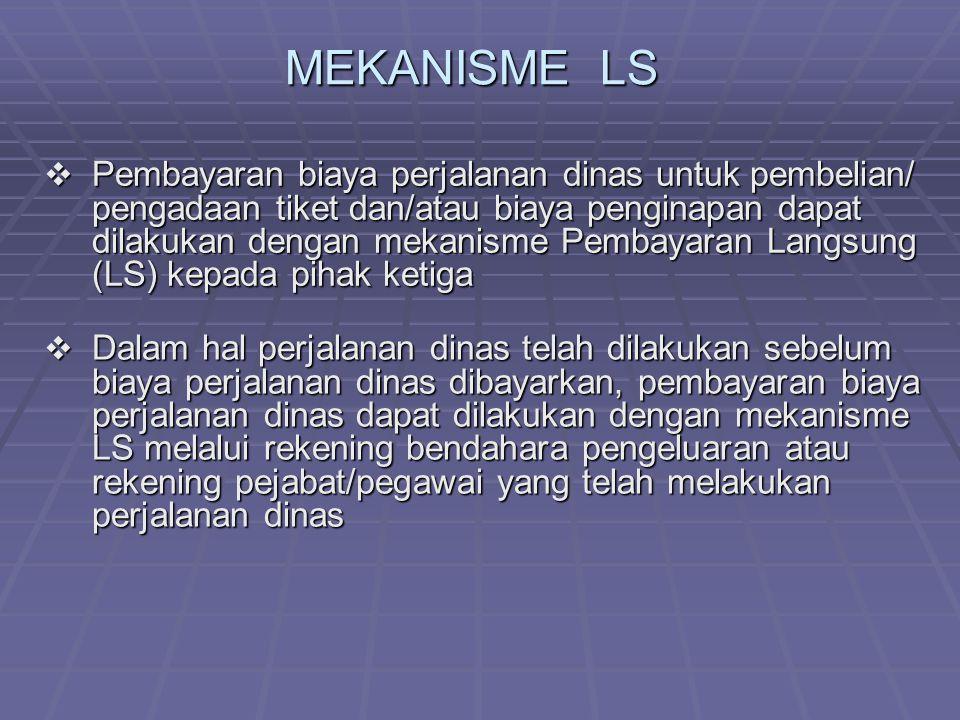 MEKANISME LS