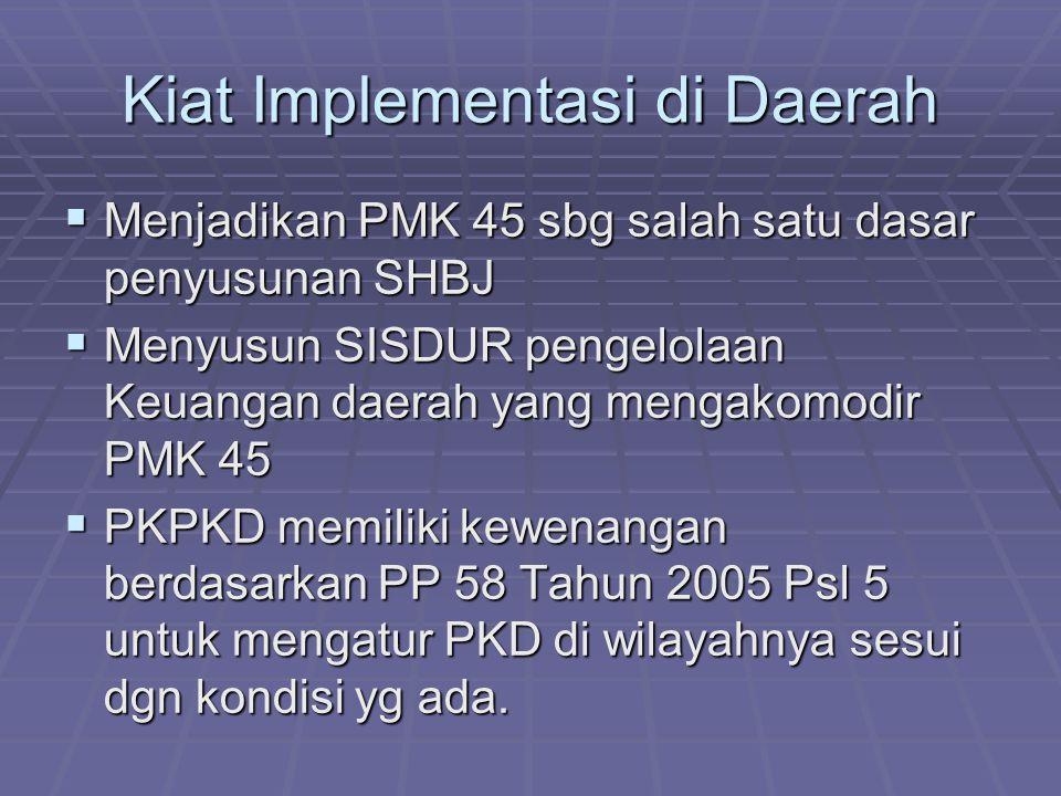 Kiat Implementasi di Daerah