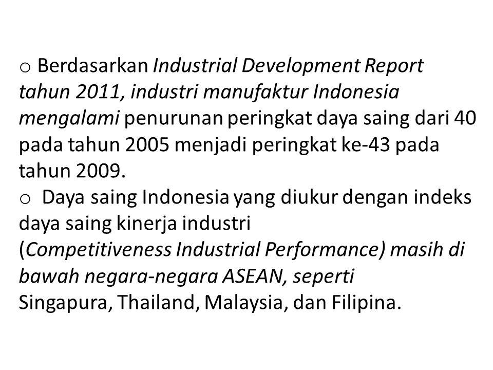 Berdasarkan Industrial Development Report tahun 2011, industri manufaktur Indonesia mengalami penurunan peringkat daya saing dari 40 pada tahun 2005 menjadi peringkat ke-43 pada tahun 2009.