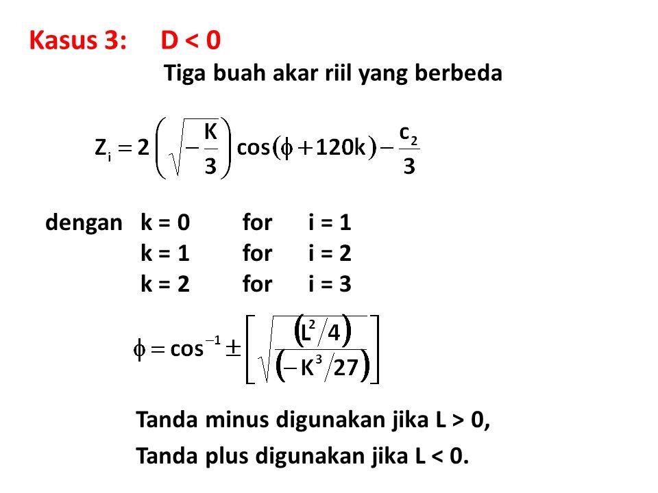 Kasus 3: D < 0 Tiga buah akar riil yang berbeda