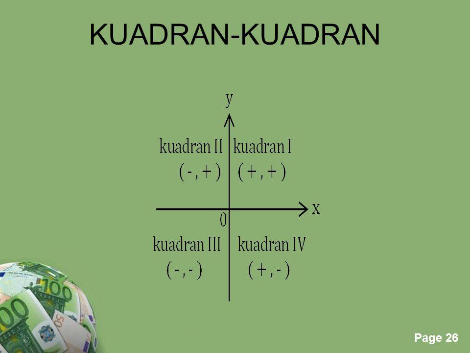 KUADRAN-KUADRAN