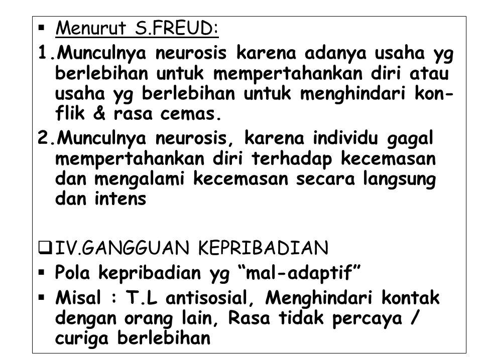 Menurut S.FREUD: