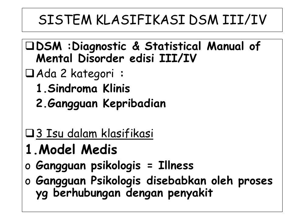 SISTEM KLASIFIKASI DSM III/IV