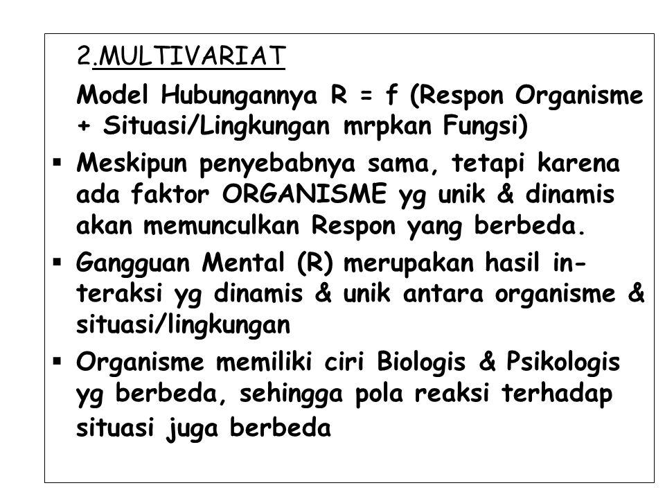 2.MULTIVARIAT Model Hubungannya R = f (Respon Organisme + Situasi/Lingkungan mrpkan Fungsi)