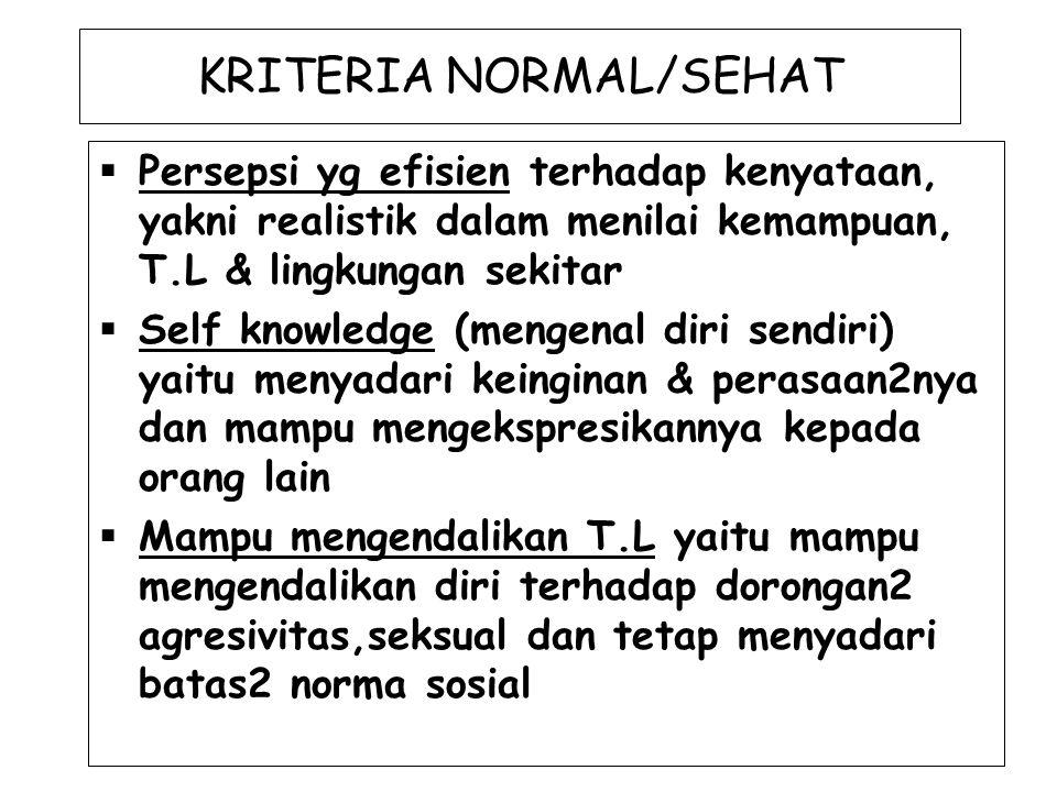 KRITERIA NORMAL/SEHAT