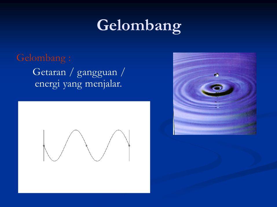Gelombang Gelombang : Getaran / gangguan / energi yang menjalar.