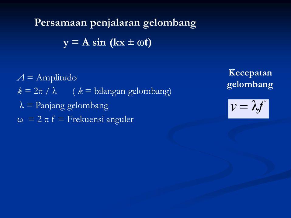 Persamaan penjalaran gelombang y = A sin (kx ± ωt)