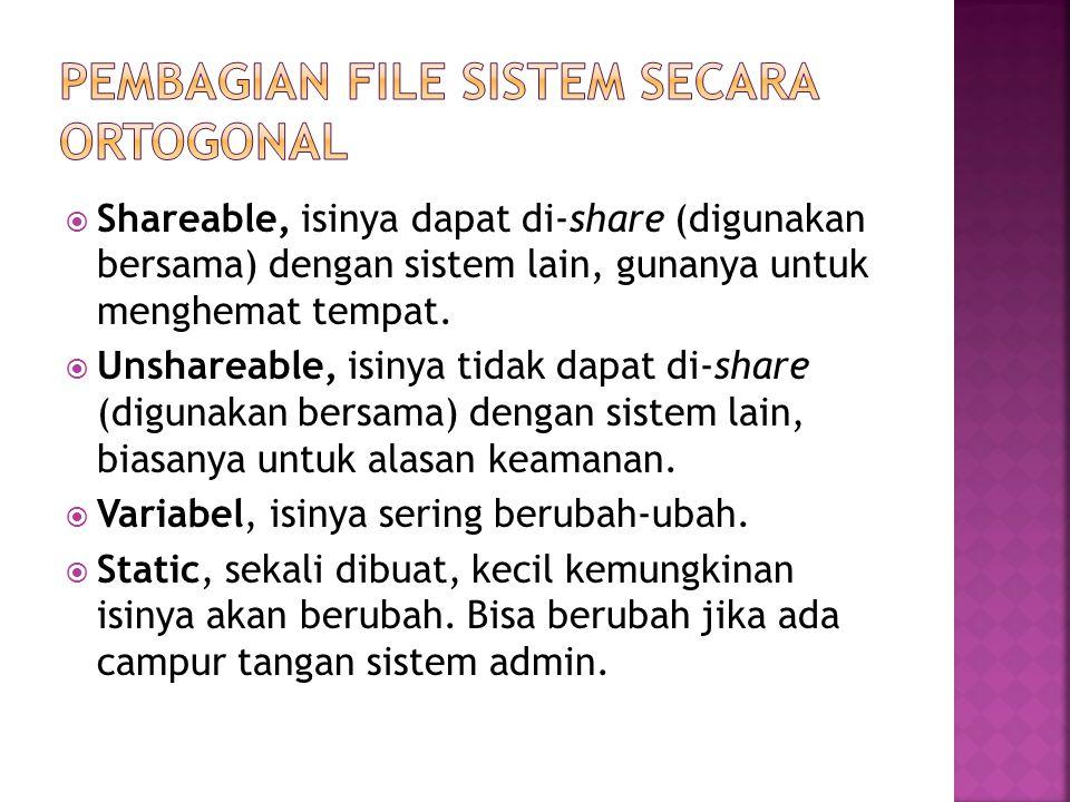 Pembagian File Sistem Secara Ortogonal