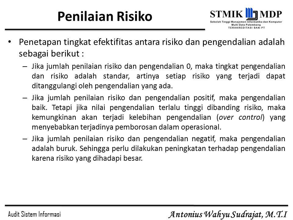 Penilaian Risiko Penetapan tingkat efektifitas antara risiko dan pengendalian adalah sebagai berikut :
