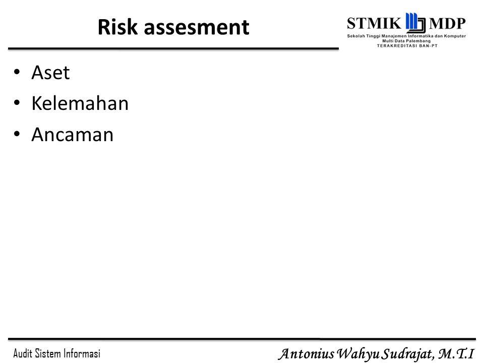 Risk assesment Aset Kelemahan Ancaman