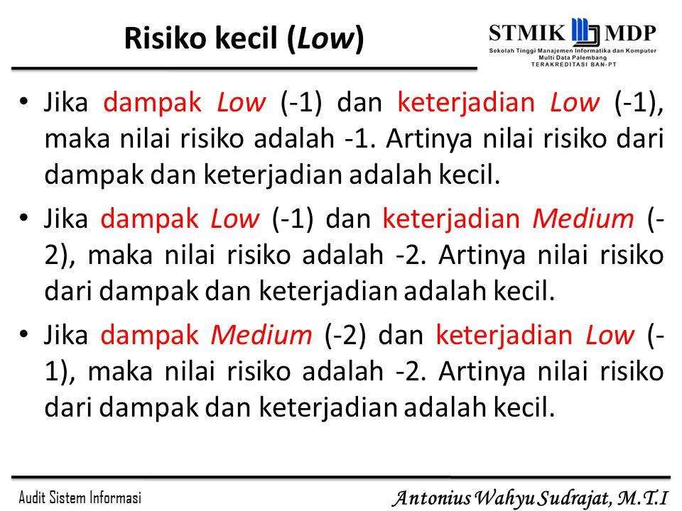 Risiko kecil (Low)