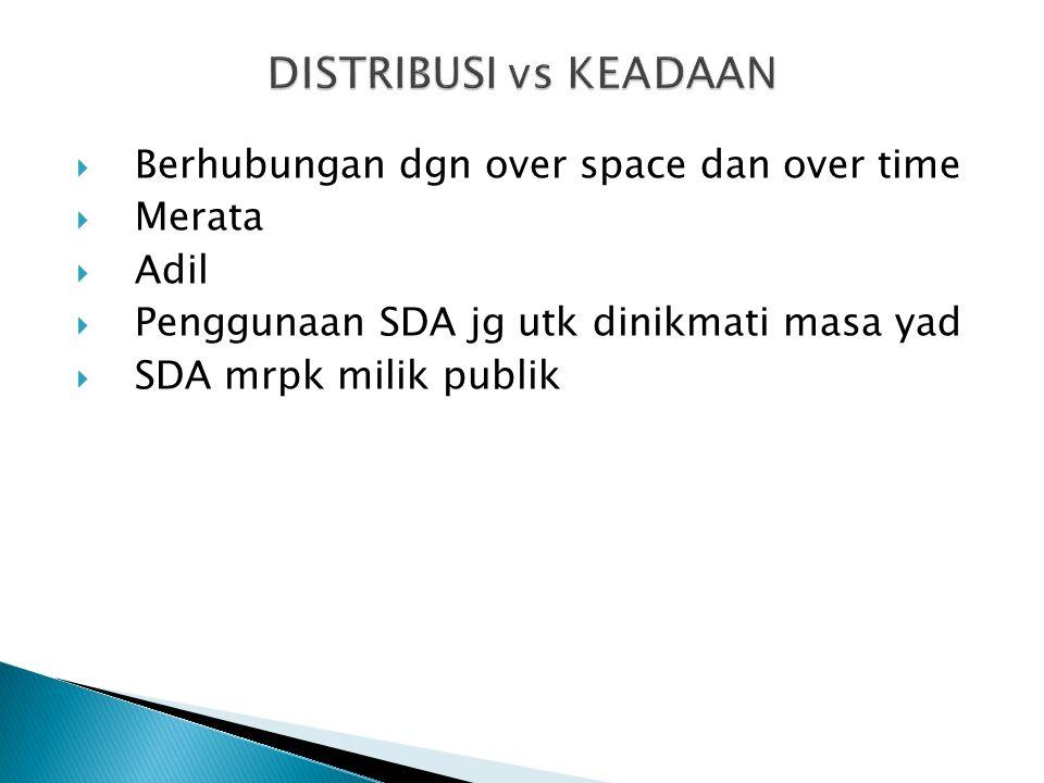 DISTRIBUSI vs KEADAAN Berhubungan dgn over space dan over time Merata