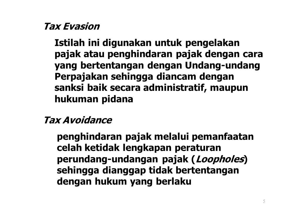 Tax Evasion