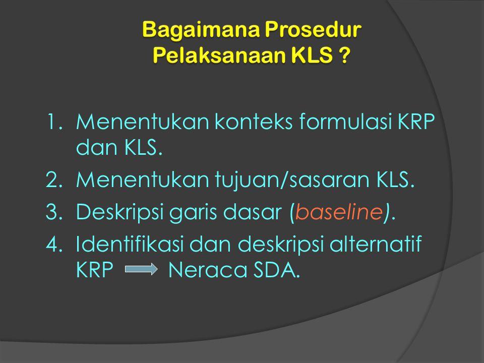 Bagaimana Prosedur Pelaksanaan KLS