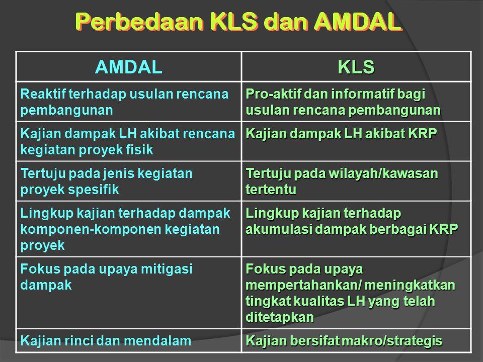 AMDAL KLS Reaktif terhadap usulan rencana pembangunan
