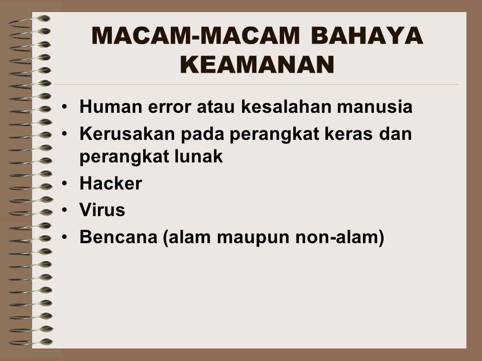 MACAM-MACAM BAHAYA KEAMANAN