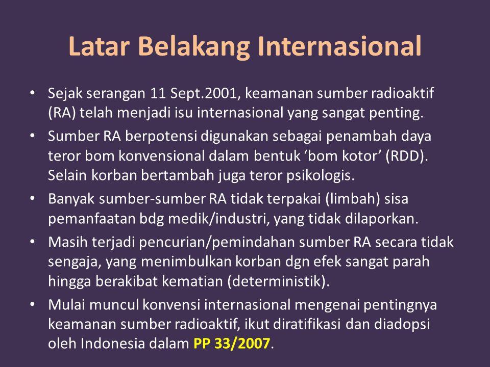Latar Belakang Internasional