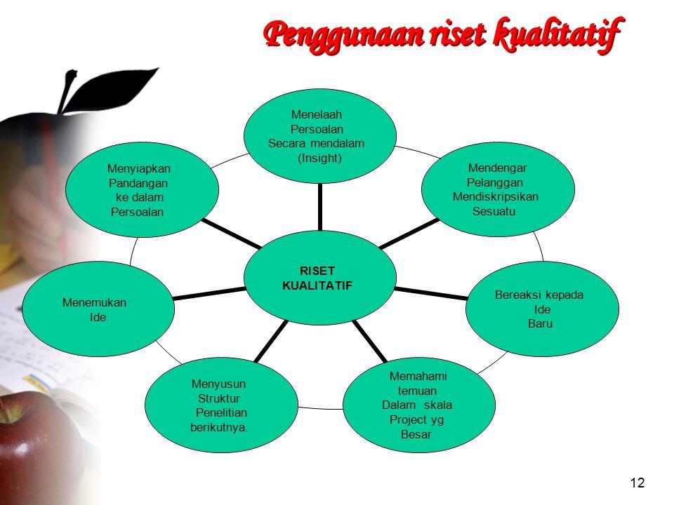 Penggunaan riset kualitatif