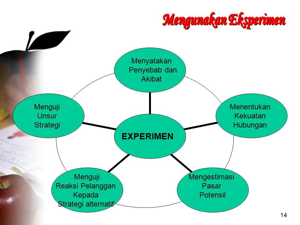 Mengunakan Eksperimen
