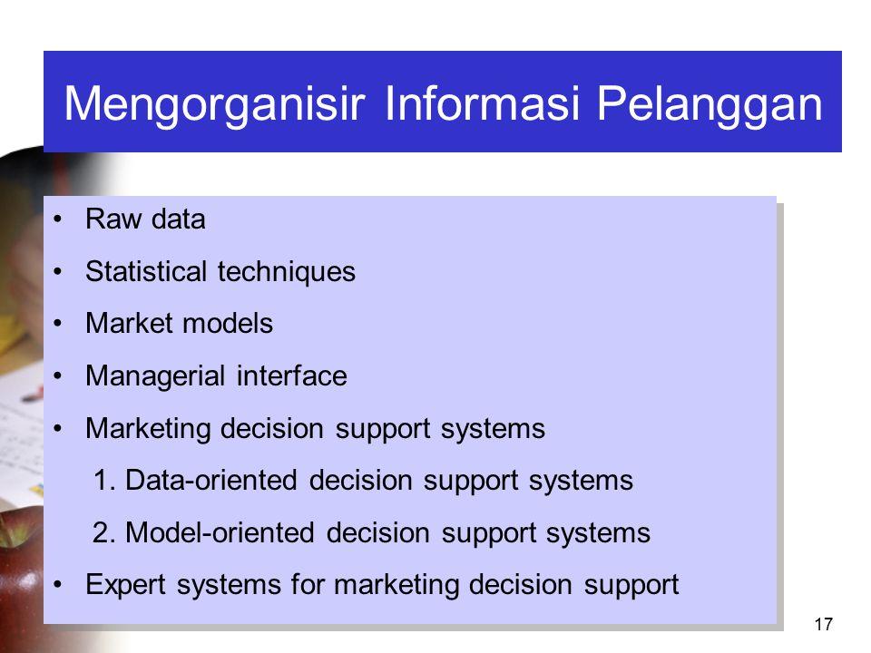 Mengorganisir Informasi Pelanggan