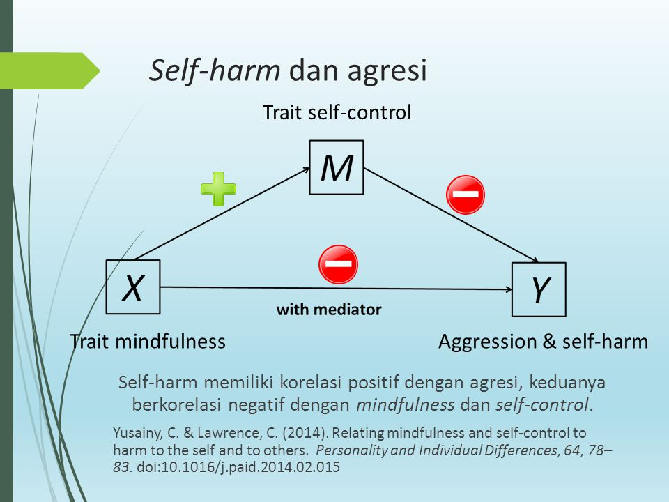 Aggression & self-harm