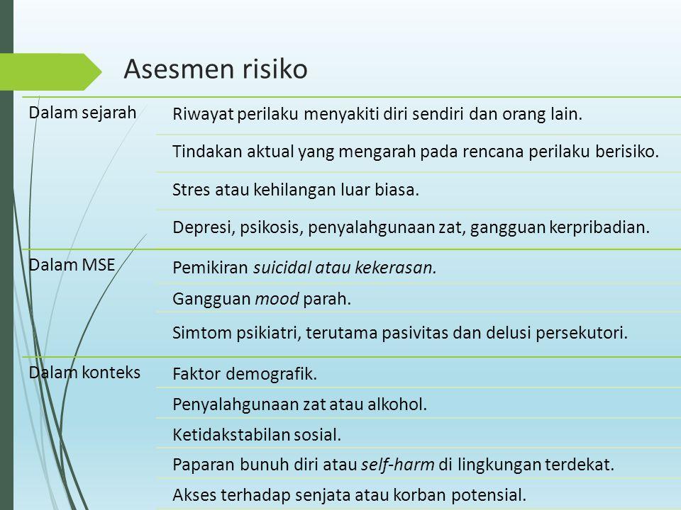 Asesmen risiko Dalam sejarah