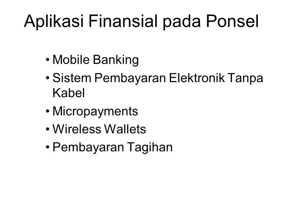 Aplikasi Finansial pada Ponsel