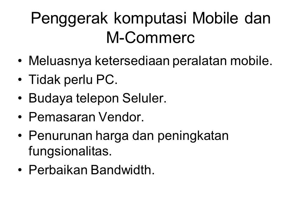 Penggerak komputasi Mobile dan M-Commerc