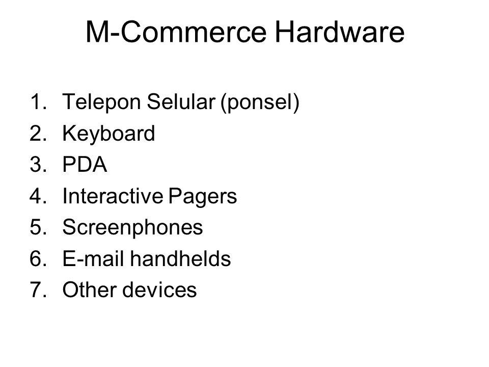 M-Commerce Hardware Telepon Selular (ponsel) Keyboard PDA