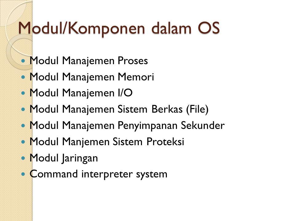 Modul/Komponen dalam OS