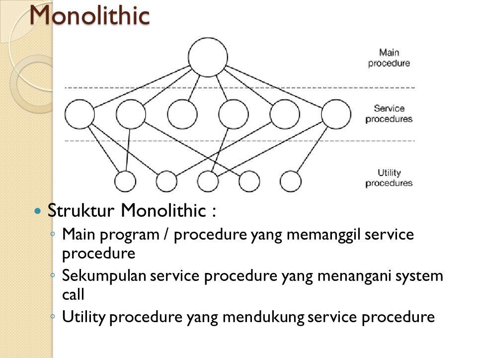 Monolithic Struktur Monolithic :