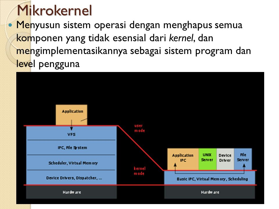 Mikrokernel