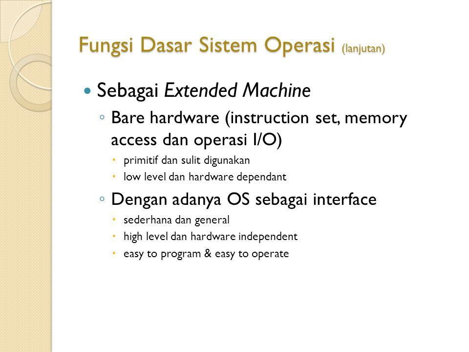 Fungsi Dasar Sistem Operasi (lanjutan)