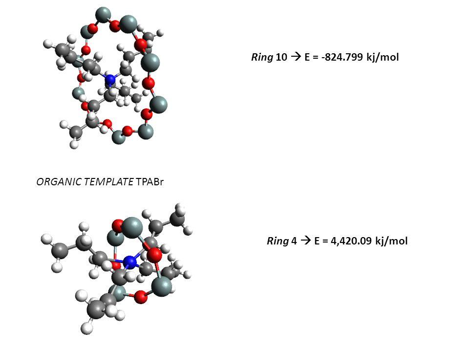 Ring 10  E = -824.799 kj/mol ORGANIC TEMPLATE TPABr Ring 4  E = 4,420.09 kj/mol