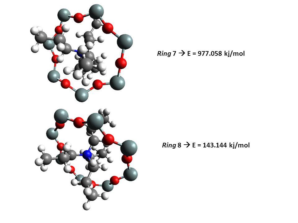 Ring 7  E = 977.058 kj/mol Ring 8  E = 143.144 kj/mol