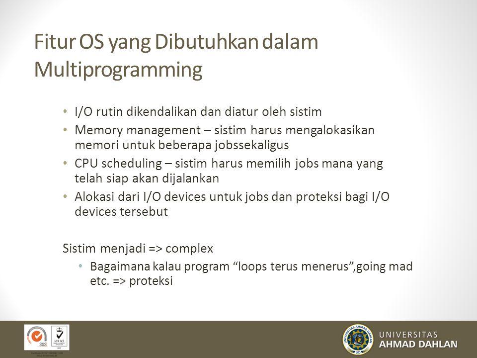 Fitur OS yang Dibutuhkan dalam Multiprogramming