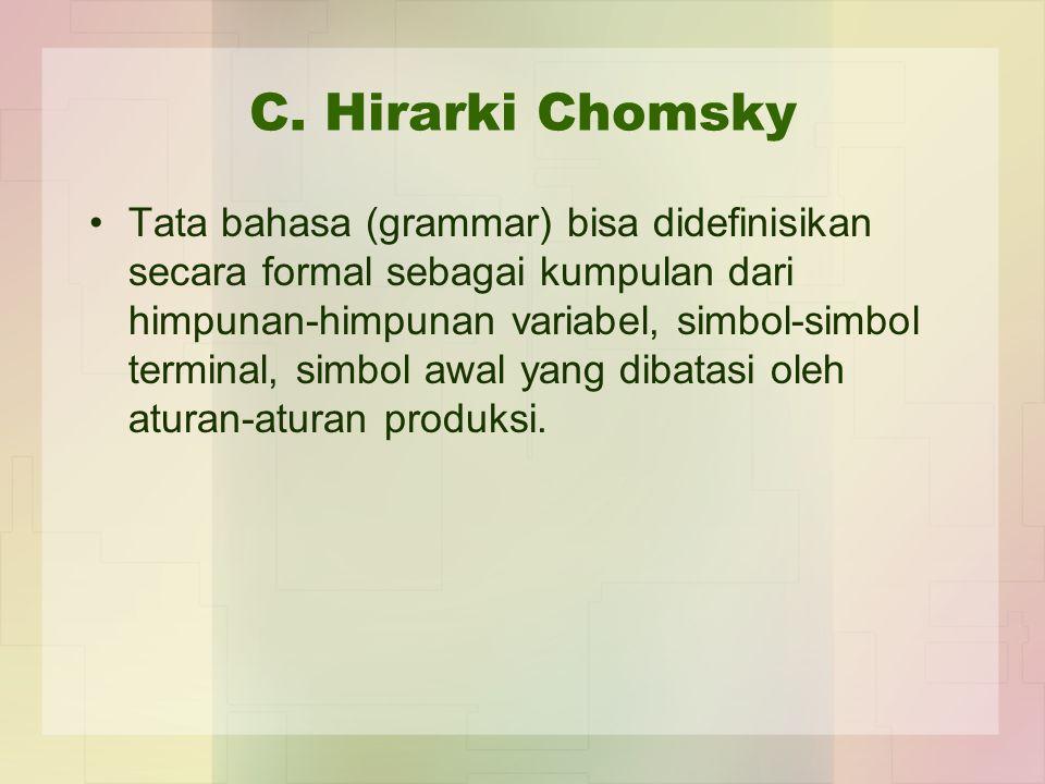C. Hirarki Chomsky