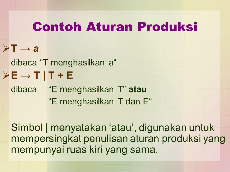 Contoh Aturan Produksi