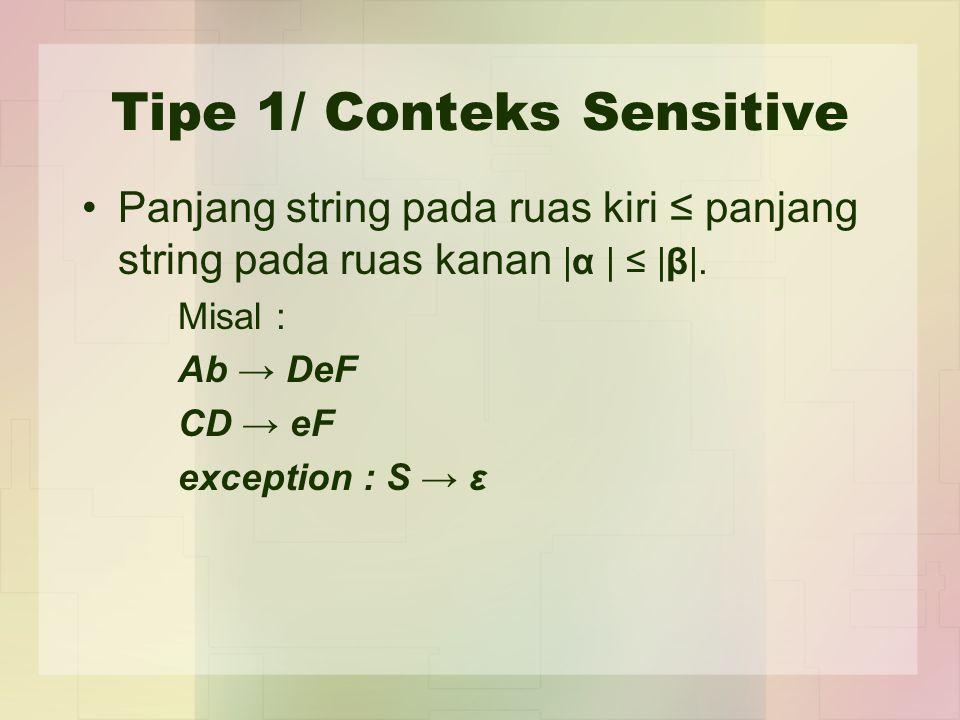 Tipe 1/ Conteks Sensitive