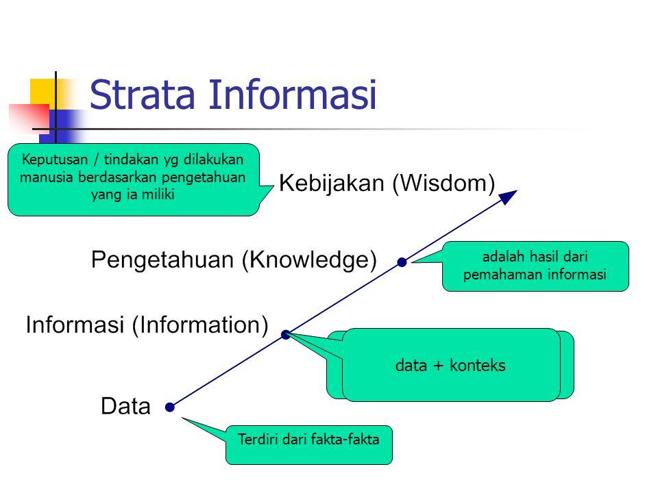 Strata Informasi Keputusan / tindakan yg dilakukan manusia berdasarkan pengetahuan yang ia miliki. adalah hasil dari pemahaman informasi.